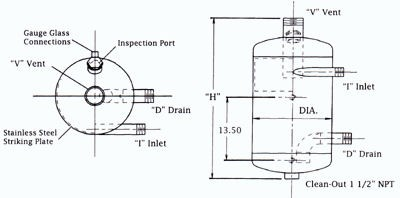 Penn Separator Flash Tanks Control Specialties