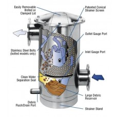 Miller Leaman MLI-08 Filter Strainer